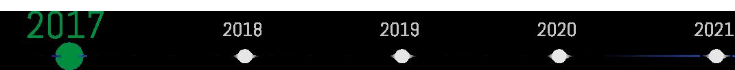 Zvonobot в 2017