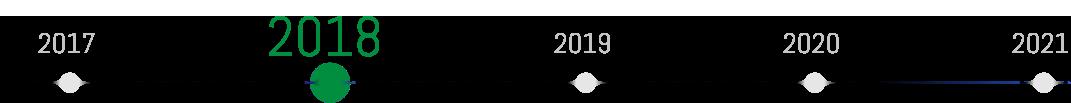 Zvonobot в 2018