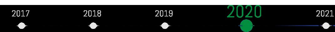 Zvonobot в 2020