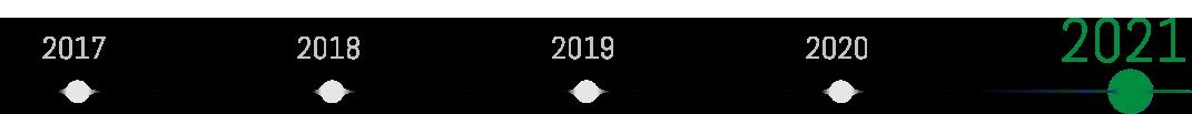 Zvonobot в 2021